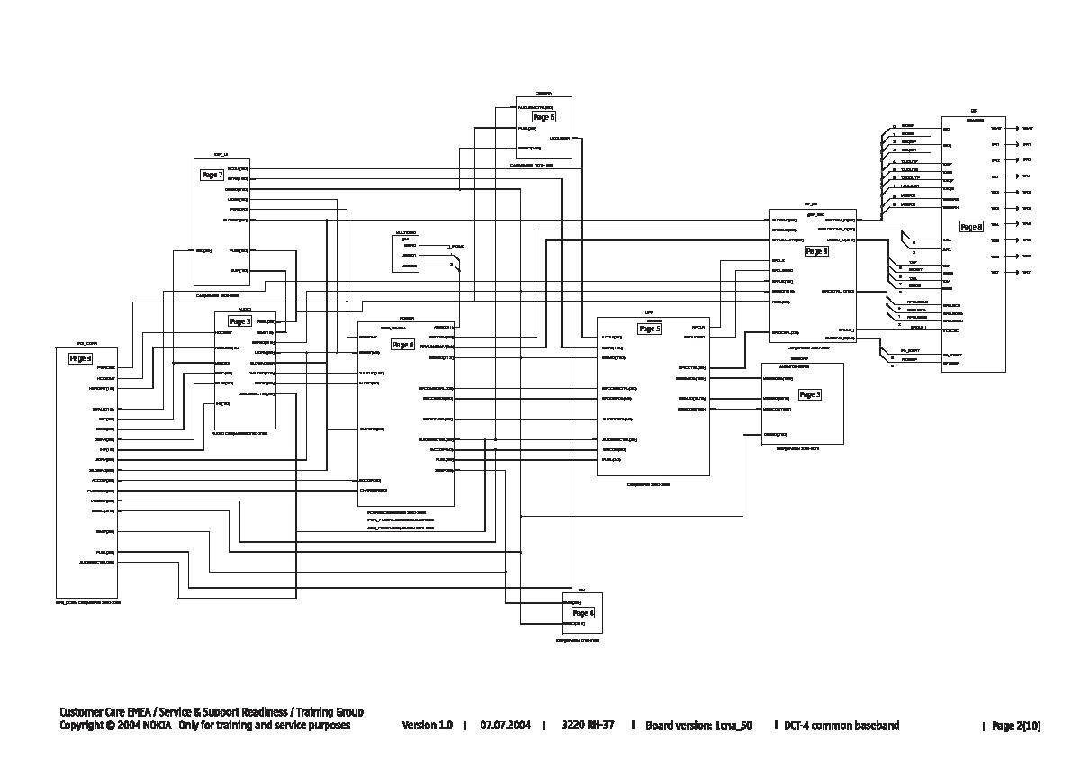 nokia nokia 3220 nokia 3220 rh 37 schematics pdf diagramas de celulares