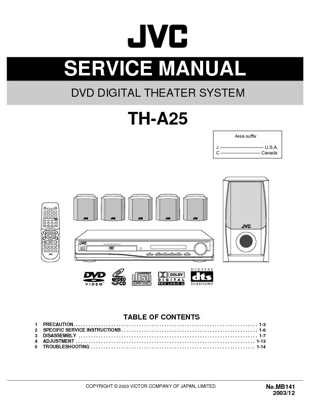 Jvc TH-A25.pdf