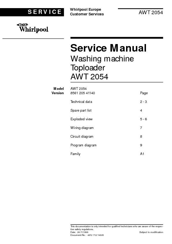 awt2054.pdf