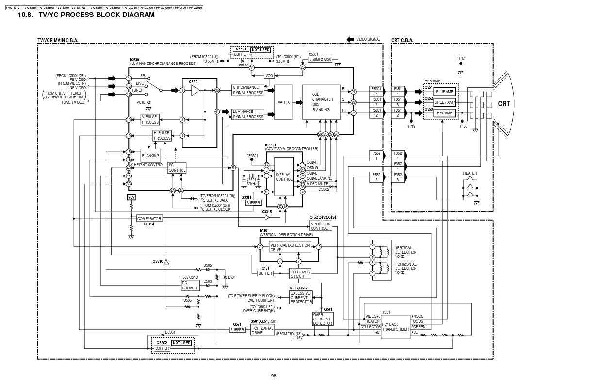 panasonic 40 block diagrams 10 08 pdf diagramas de