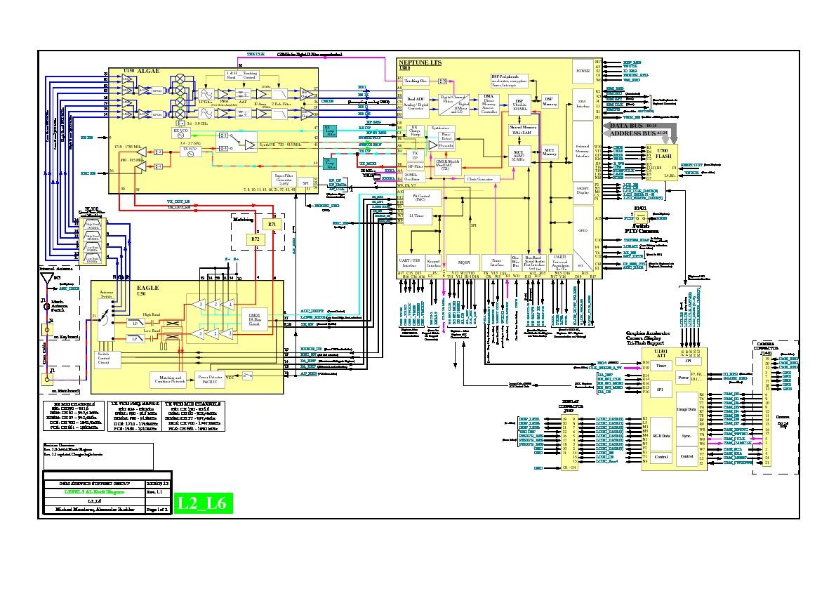 BD_L6_A3_C_L3_1[1].1.pdf