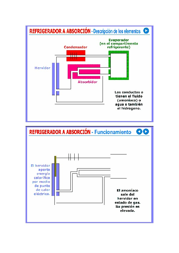 absorcion_basic.pdf