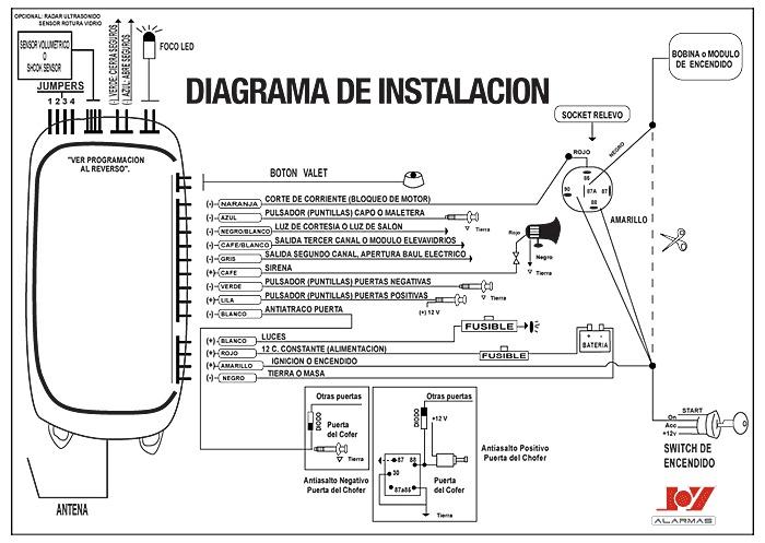 Alarma joy diagrama alar diagramas de alarmas for Instalacion de alarmas