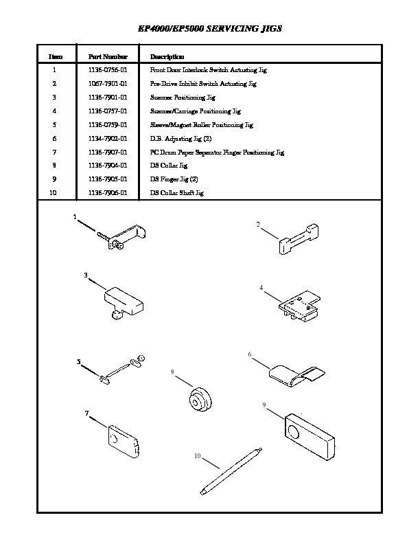 Service Jigs.pdf