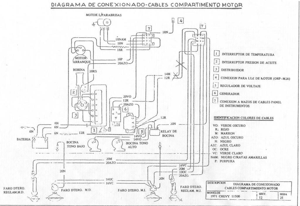 diagrama de chevy 99