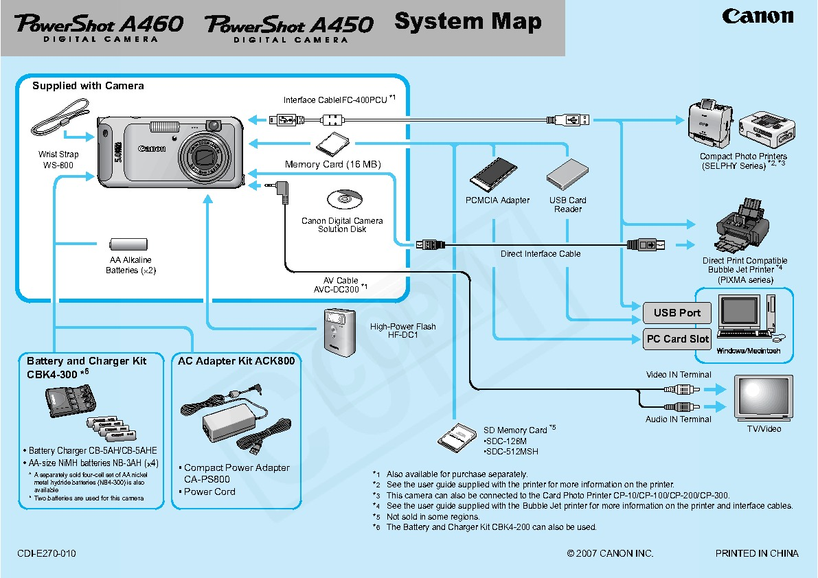 Manual CANON POWERSHOT A450 - System Map.pdf