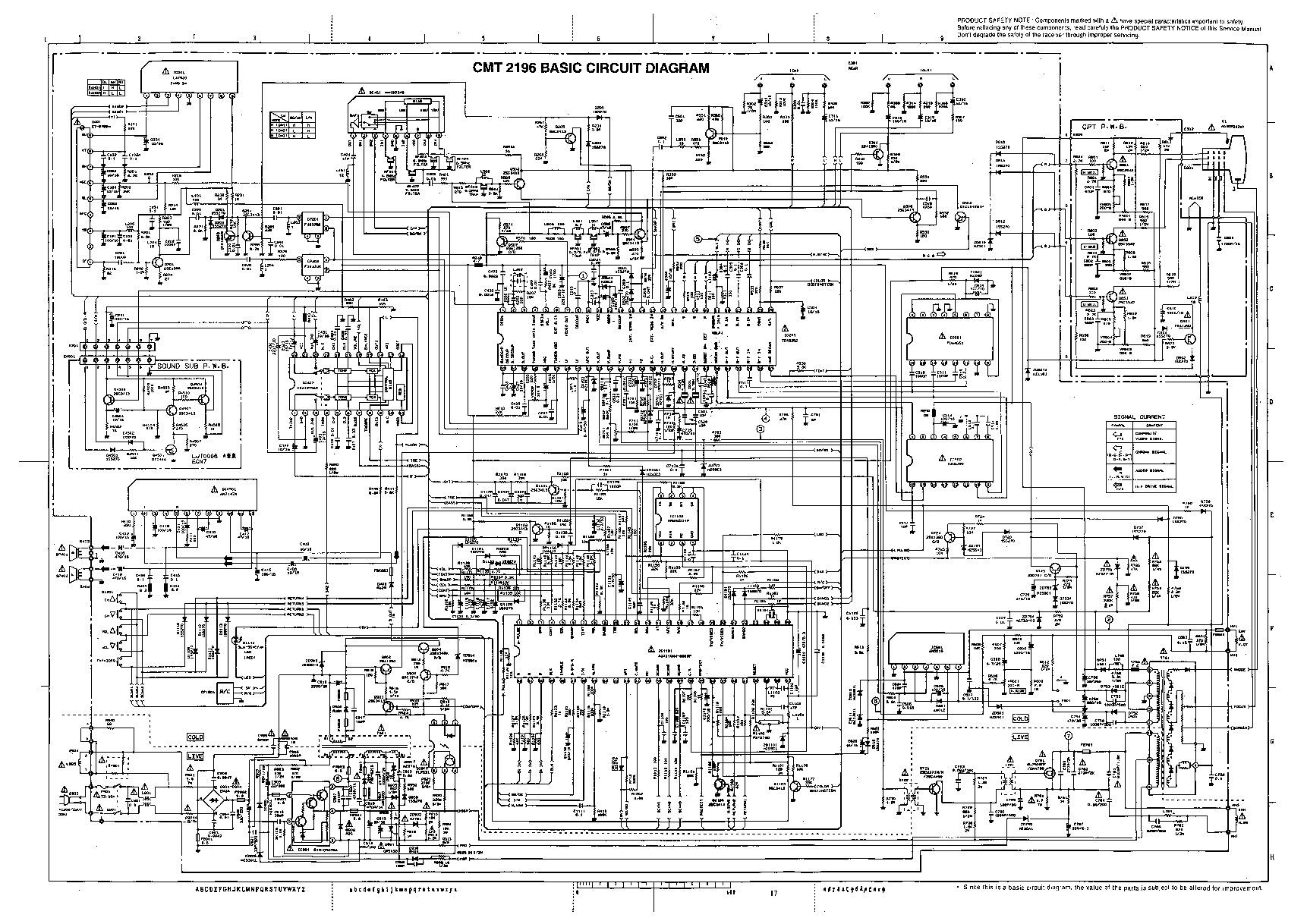 Fabulous Ct 2196 Resultados De La Busqueda Diagramasde Com Diagramas Wiring Digital Resources Cettecompassionincorg