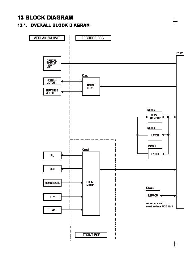 panasonic_dvd-s35e_[ET].pdf