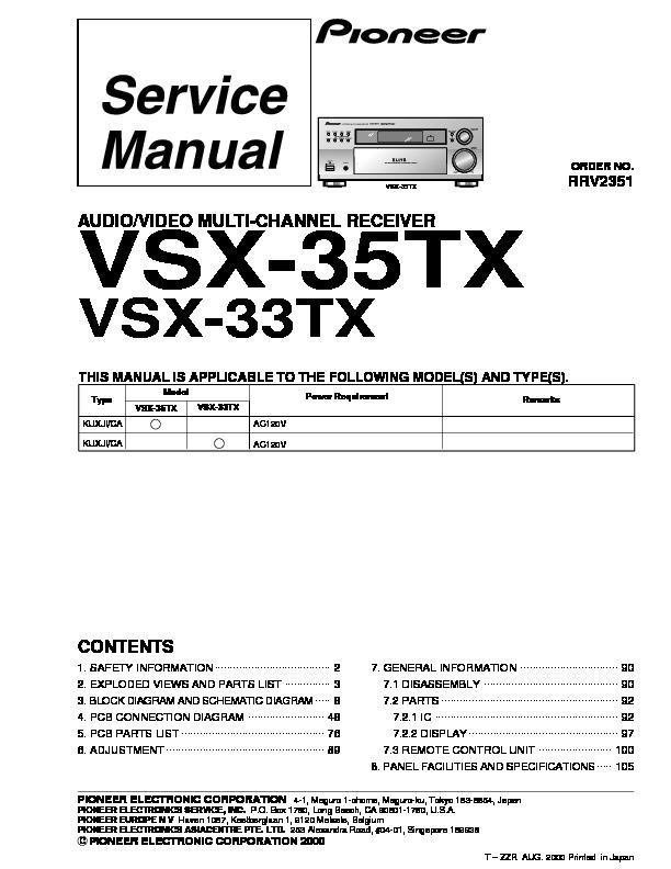 Pioneer_VSX-33_35_RRV2351.pdf