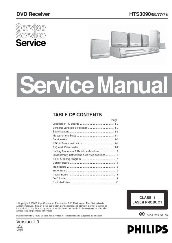 DVD Philips HTS-3090.pdf