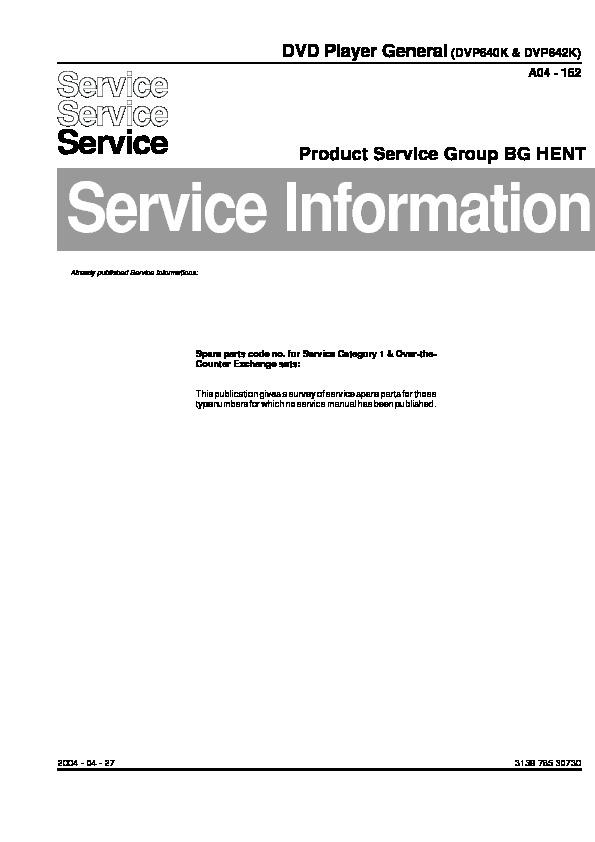 DVP642Kxx.pdf
