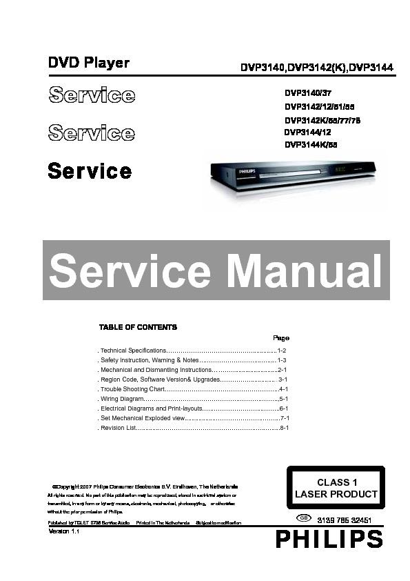 Philips_dvp3140[1].pdf