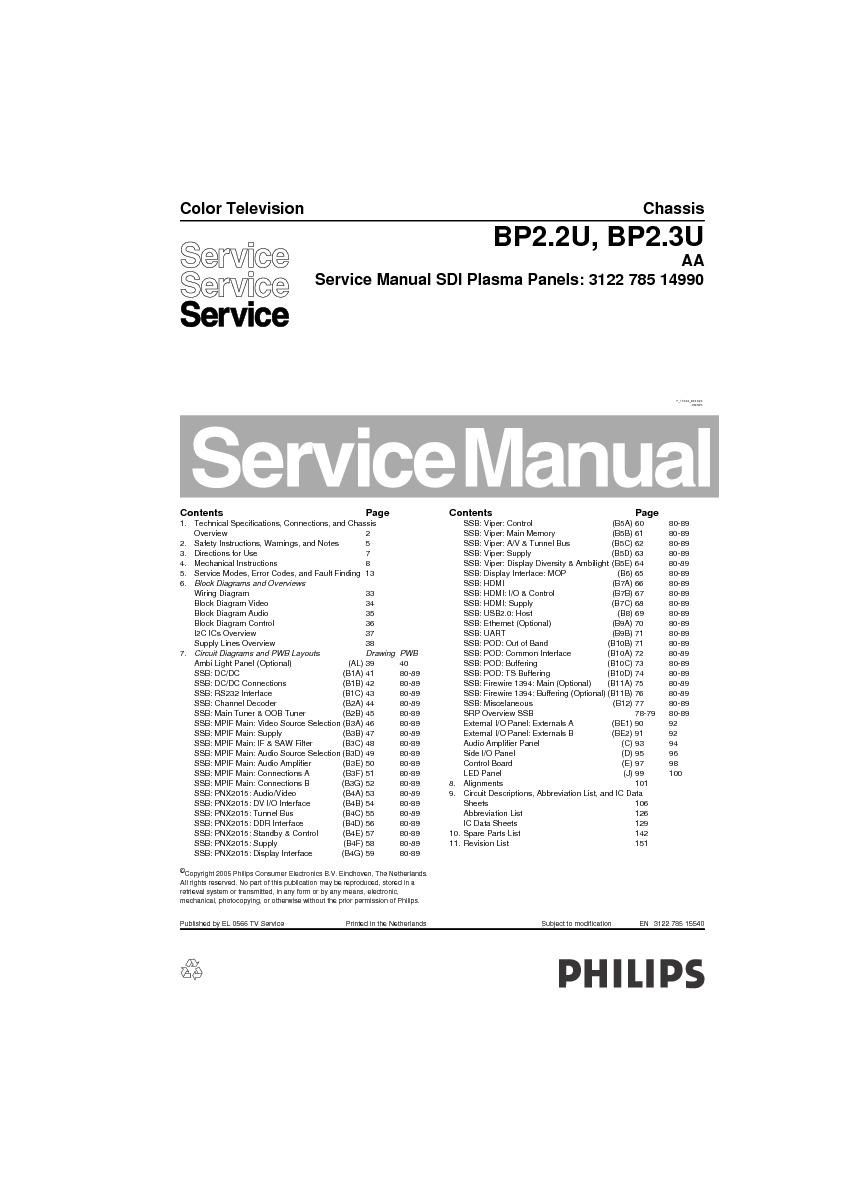 Philips 42PF7320A_37 Chasis BP2.2U_AA.pdf