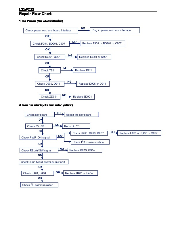 L32WD22_SI_Troubleshooting.pdf