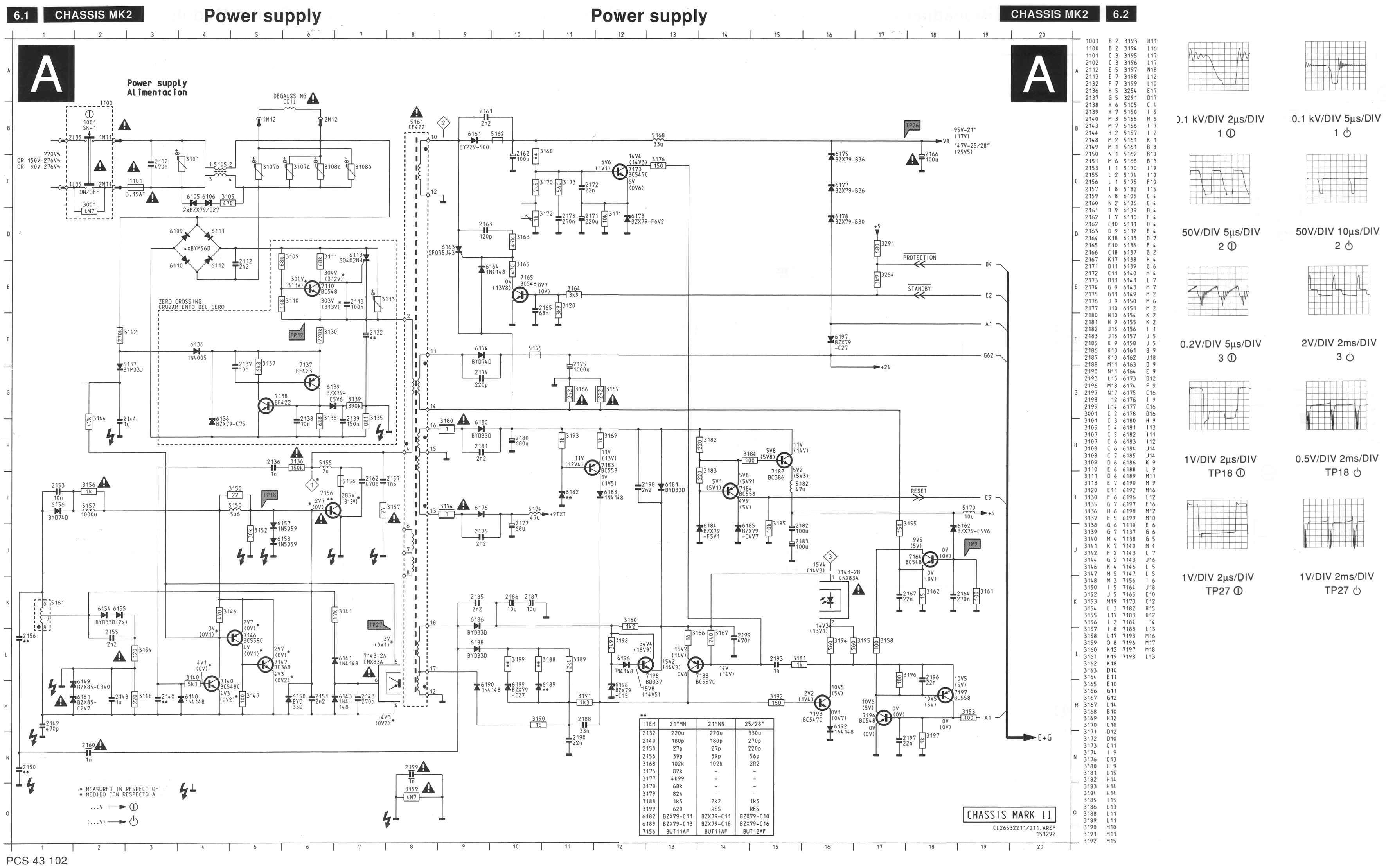 philips tv philips 28mk2490  77 philips mk2 21mk2460 56r pdf diagramas de televisores lcd y