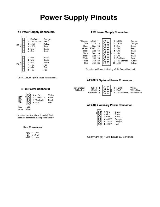 power_supply_pinouts.pdf