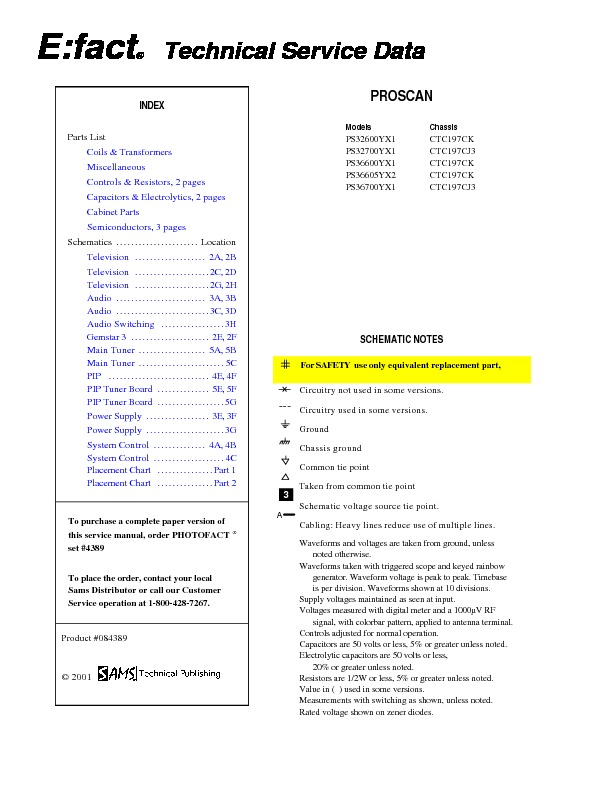 CTC197 RCA.pdf