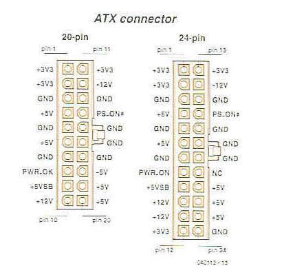 Voltajes conectar atx.jpg
