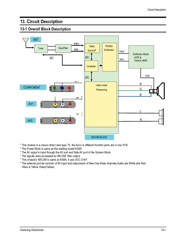 07_Circuit Description.pdf