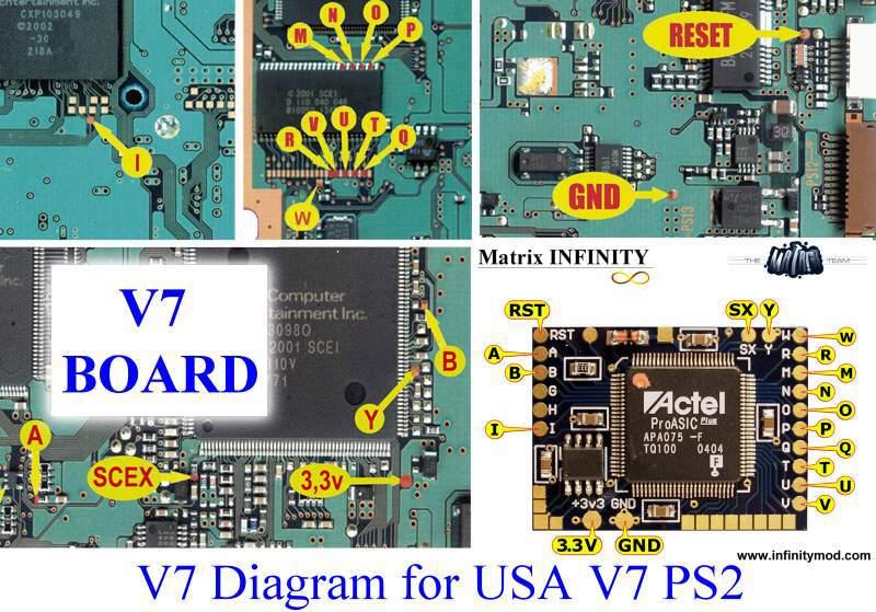 Diagrama USA-V7.jpg
