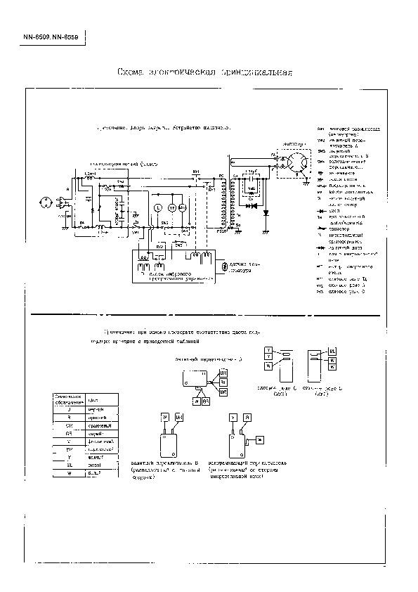NN-6509 PANASONIC.pdf