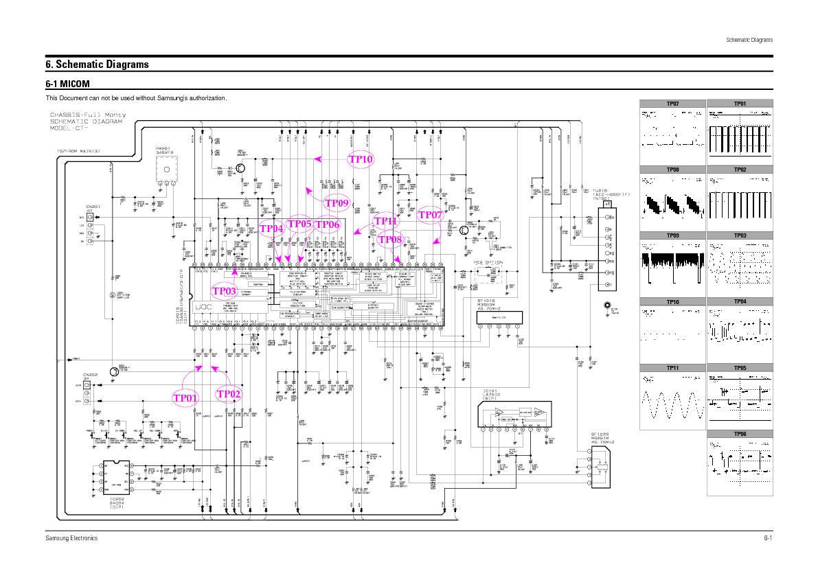 Samsung Samsung Cl17m2mqzx Chassis Ks9a N With An7522n Pdf Diagramas De Televisores Lcd Y Plasma