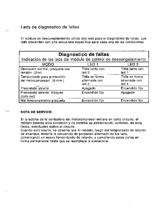 Guia Fallas HP29 .PDF