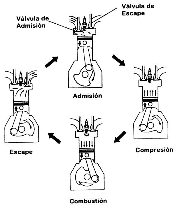 mot-gasolina-ciclo-4tmp_2.gif