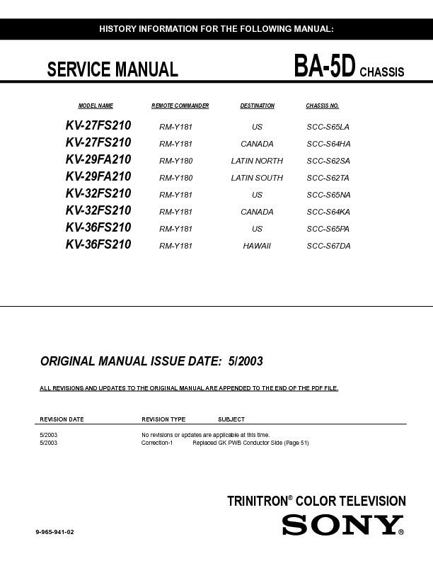 KV-29FA210 29FS210 BA5D.pdf