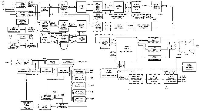 SonyTV.pdf