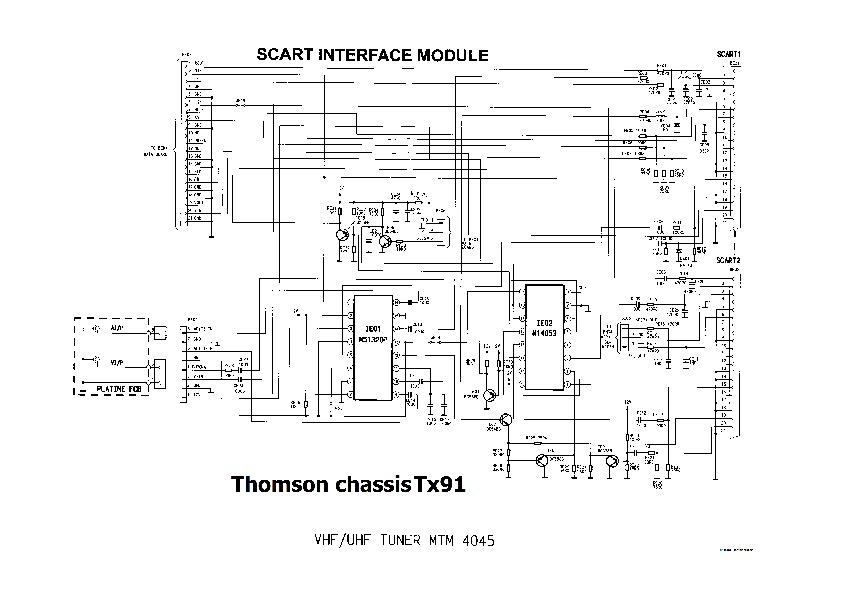 thomson-chassis-TX91a.pdf