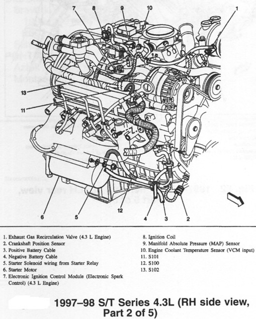 323 Vortec Engine Diagram | Get Free Image About Wiring ...