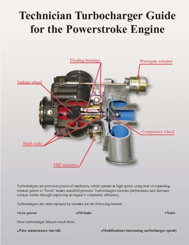Turbocharger Lineup