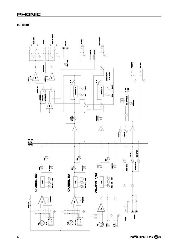 phonic powerpod 1860 ii pdf