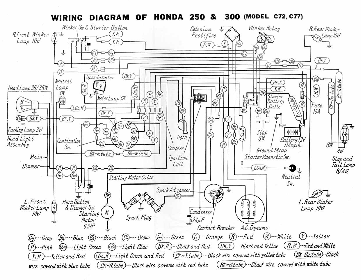 Wiring Diagram Honda Ex5 Dream : Motocicleta diagramasde diagramas electronicos y
