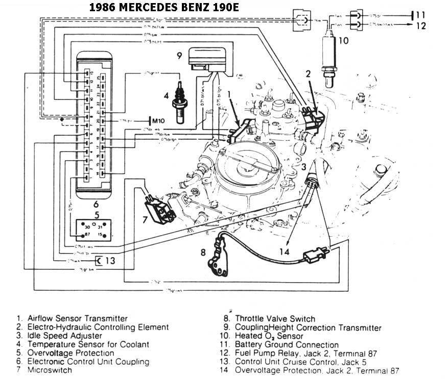 Mercedes benz 190e resultados de la b squeda for Mercedes benz w124 230e workshop manual