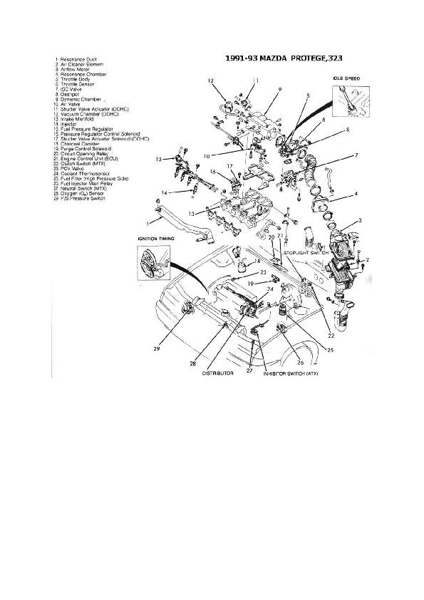 mazda mazda 323 4  6 esqmzd031 pdf diagramas de autos