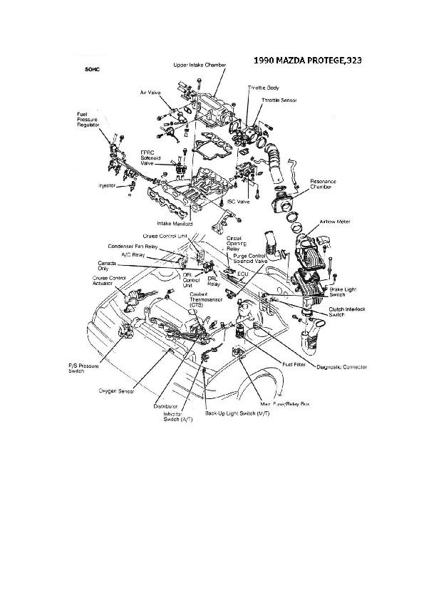 esqmzd029.pdf