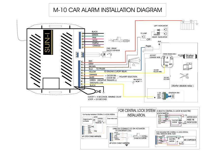 nitro alarm diagram alarmas | diagramasde.com - diagramas electronicos y ... k9 alarm diagram