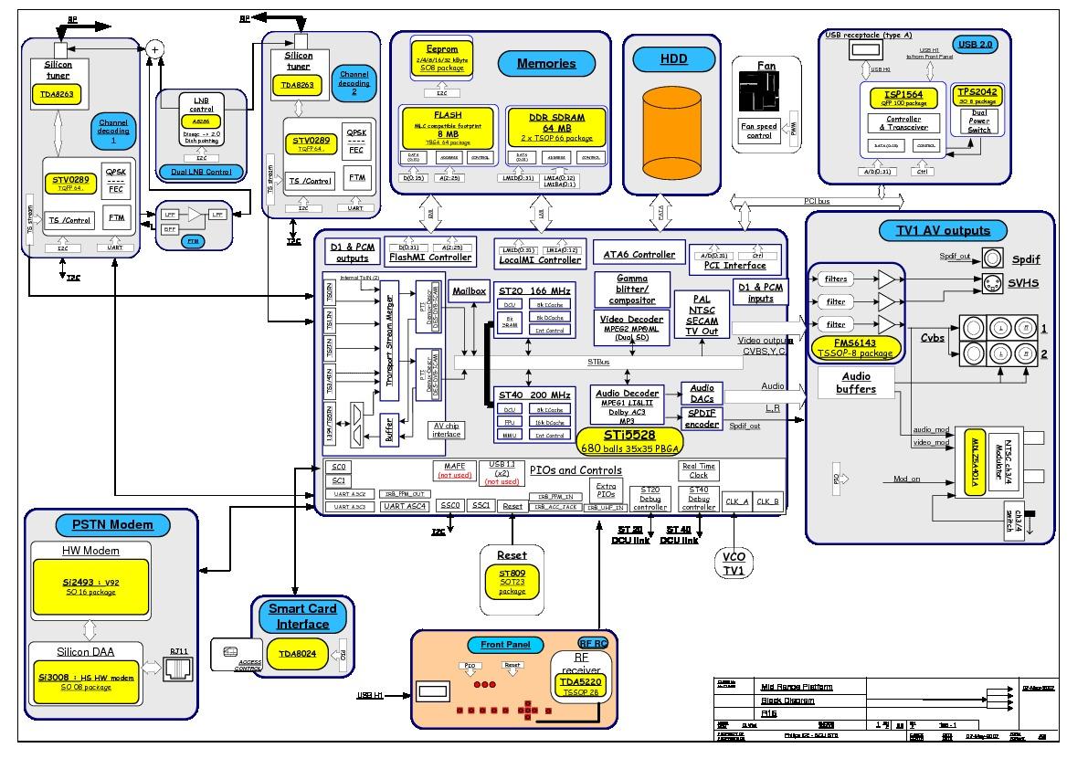 862251200752_136_2007-05-07.pdf