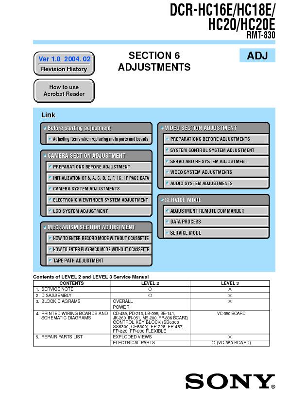 DCR-HC20 AJUSTES.pdf