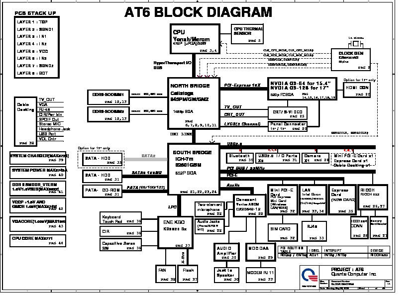 hp hp dv6000 intel quanta at6 pdf diagramas de laptop