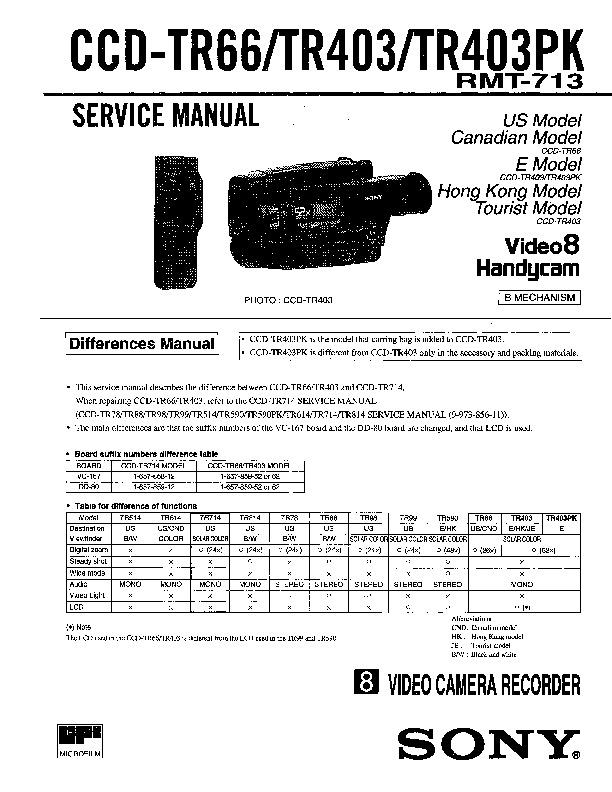 CCD-TR403 E MODEL SERVICE MANUAL.pdf