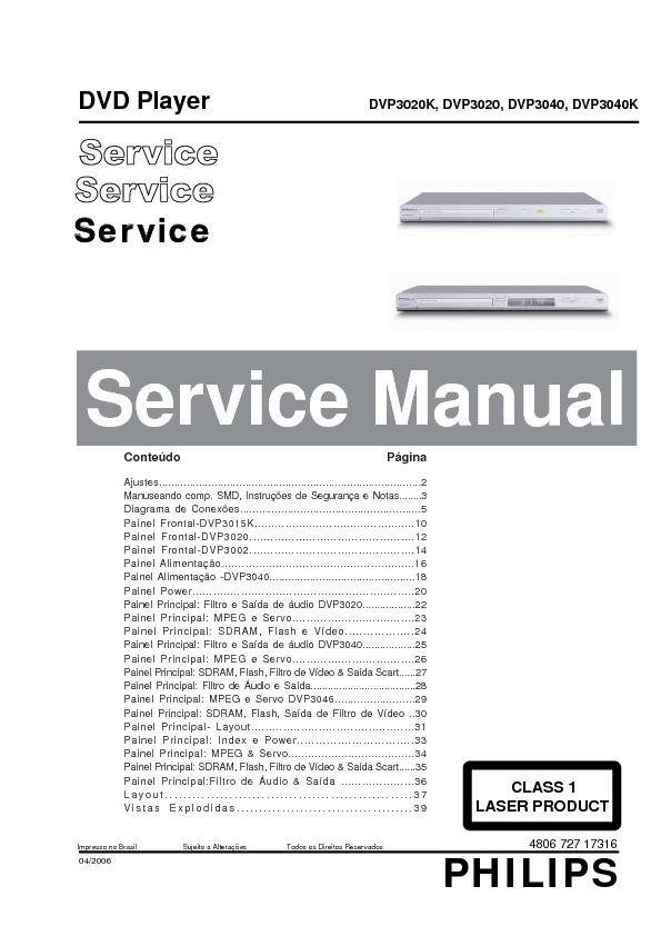 DVP3020K-3020-3040K-3040.pdf