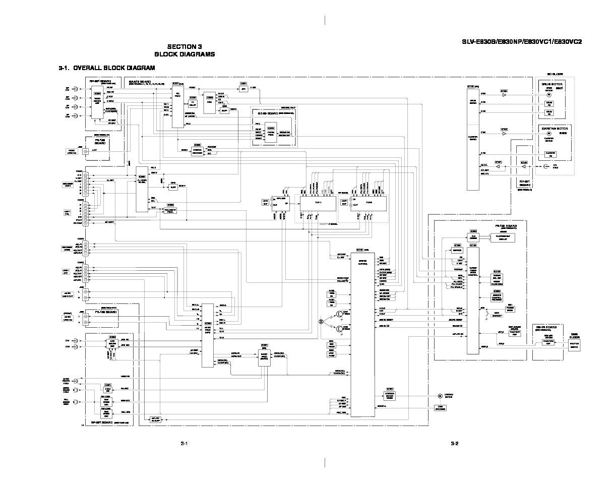 Sony-VCR-SLV-E830.pdf
