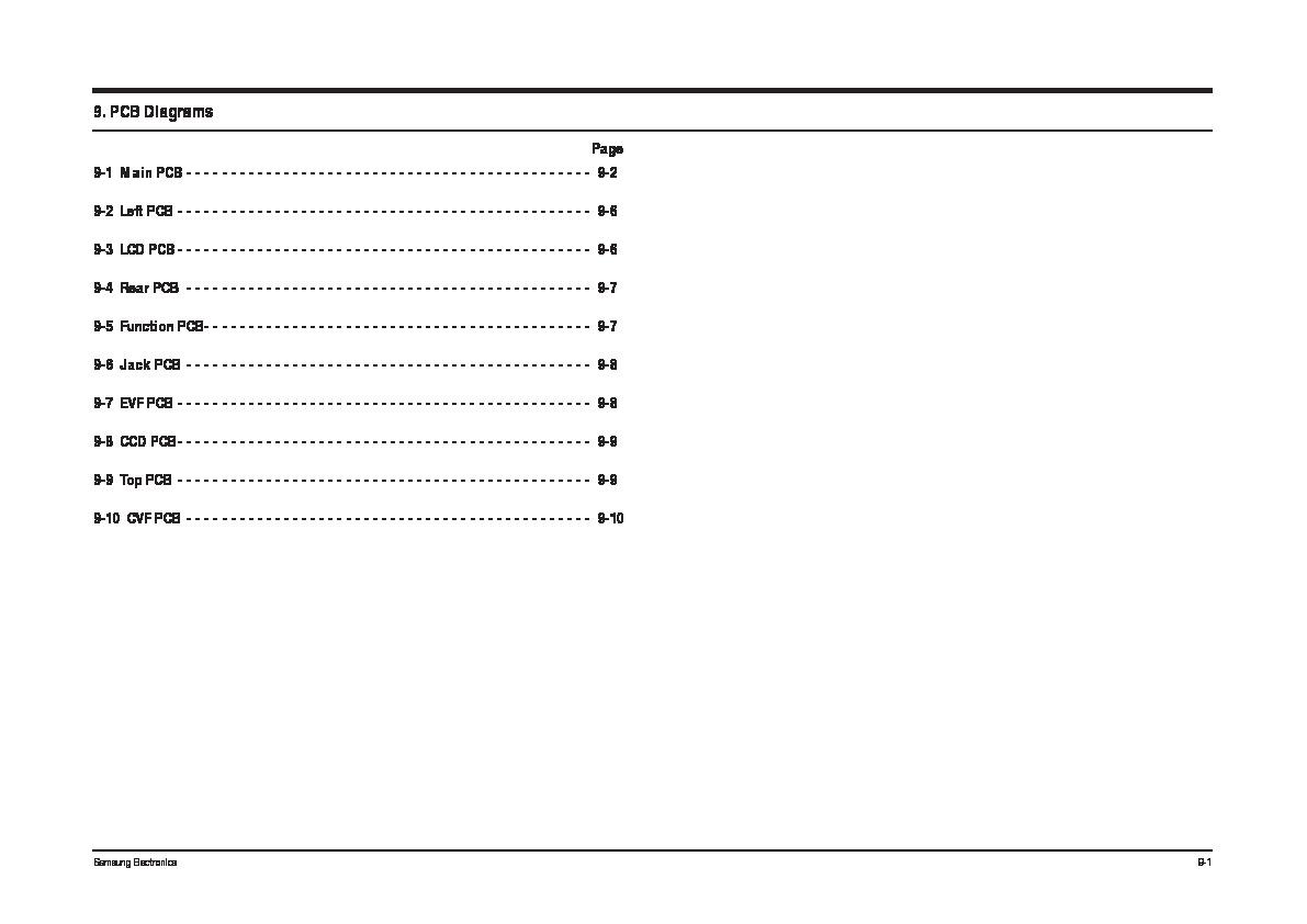 Diagramas de board.pdf