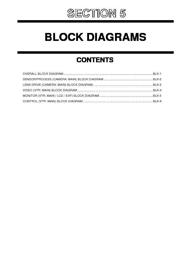 dvc60p_block diagrams_s5.pdf