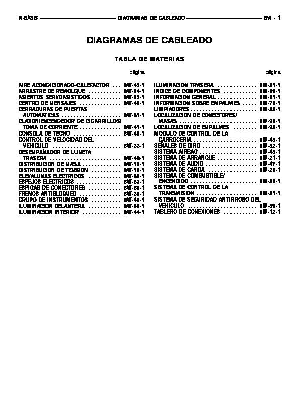 VOYAGER DIAGRAMAS DE CABLEADO pdf Diagramas de autos