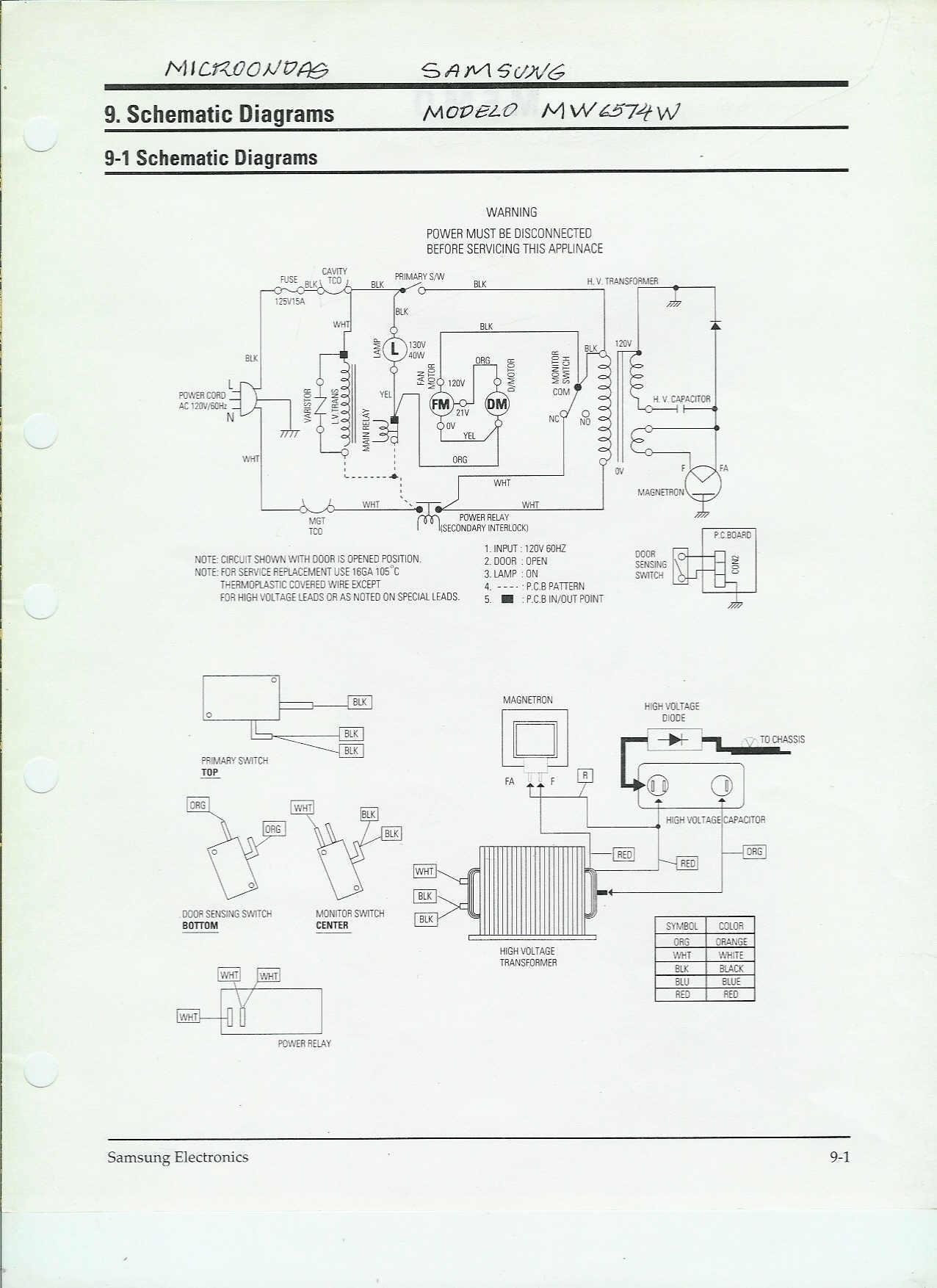 Diagrama HV.jpg