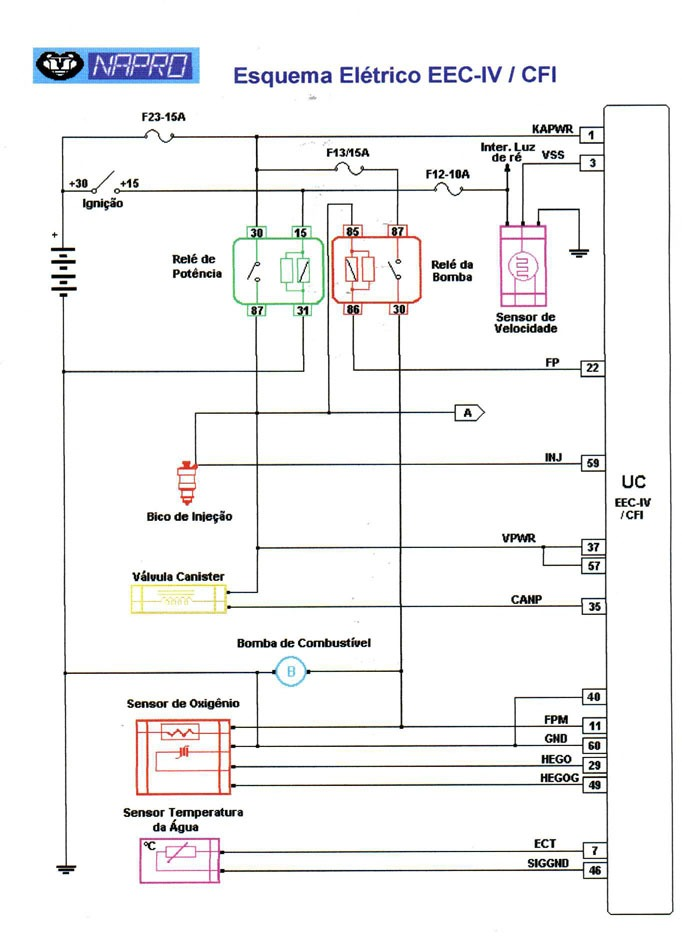 Ford Ford Orion Orion1 Pdf Diagramas De Autos